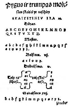 [The first Lithuanian alphabet]
