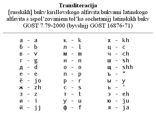 как пишутся английские буквы на русском